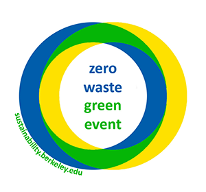 Zero Waste Green Event graphic