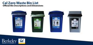 graphic for solar waste compactor bins